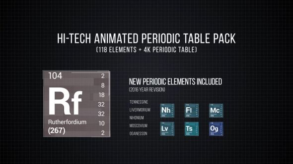 Hi-Tech Periodic Table Pack