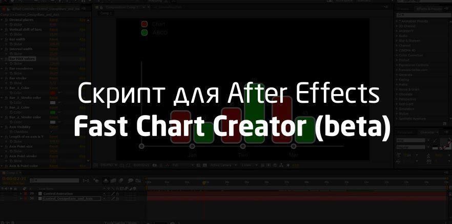 Скрипт Fast Chart Creator (beta)
