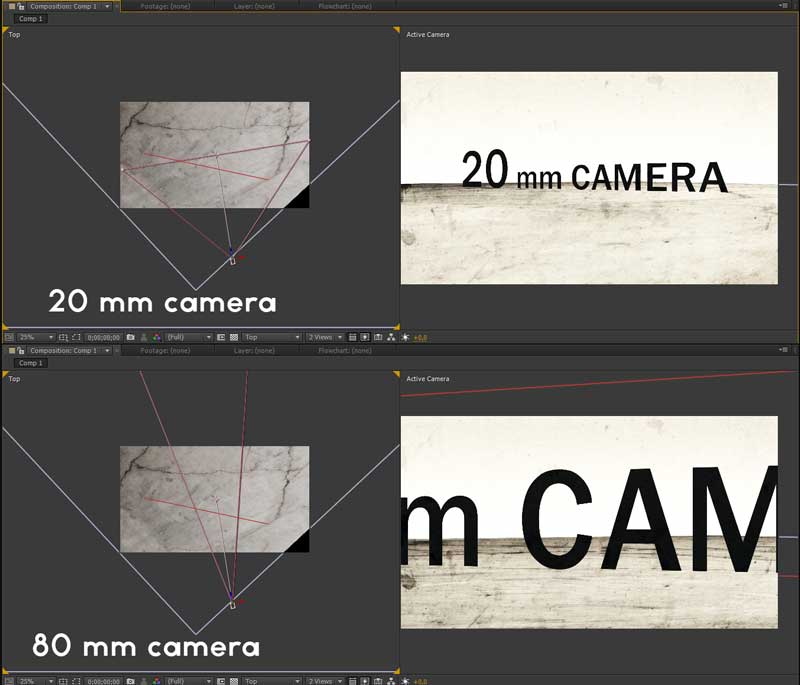 After Effects Cameras