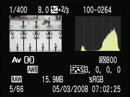 Гистограмма в фотокамере