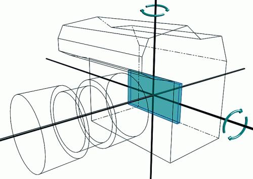 Перемещение матрицы