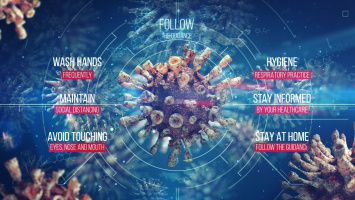 Coronavirus Healthcare Prevention